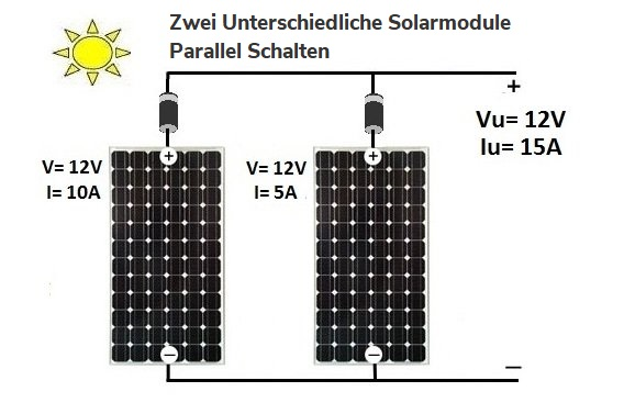 Unterschiedliche Und Gleiche Solarmodule Parallel Schalten