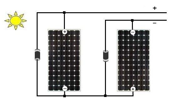 C 243 Mo Conectar Dos O M 225 S Paneles Solares Fotovoltaicos En Serie