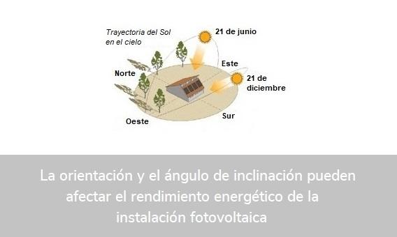 inclinación de paneles fotovoltaicos